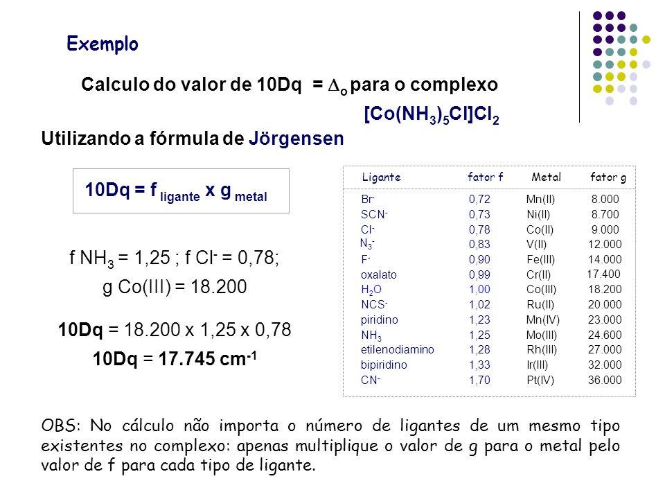 Calculo do valor de 10Dq = o para o complexo [Co(NH3)5Cl]Cl2